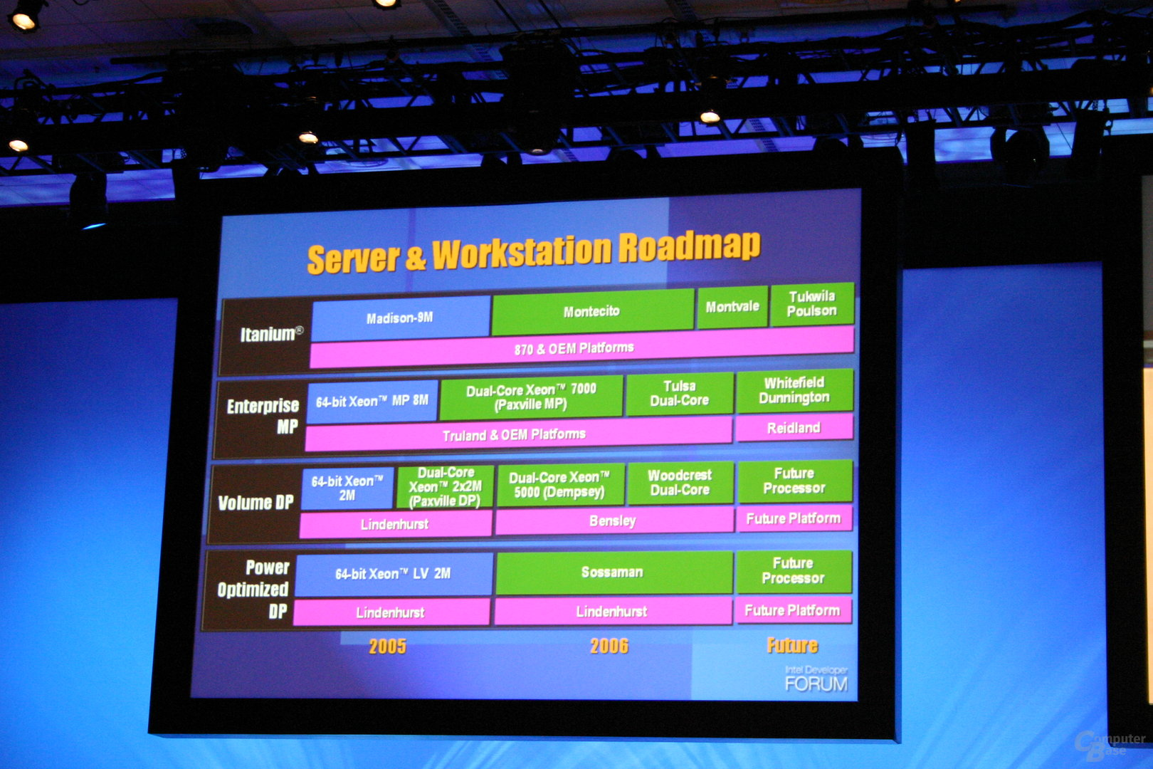 IDF: Aktuelle Server- und Workstation-Roadmap