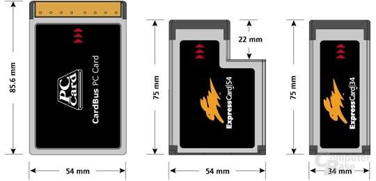 ExpressCard - kleiner als die alte PC Card (PCMCIA)