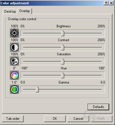 Verbesserte Overlay-Gammakorrektur