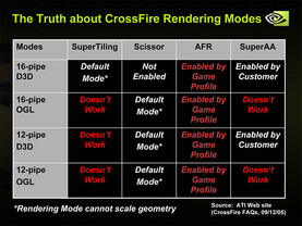 Crossfire Truth