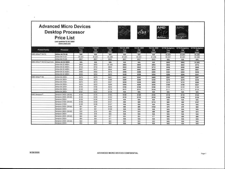 interne Preisliste von AMD