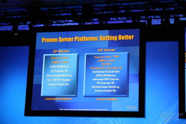 Dual-Core Xeon-Plattformen im Vergleich