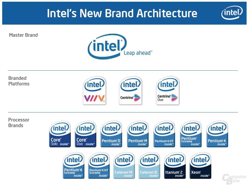 Intels neuer Markenauftritt
