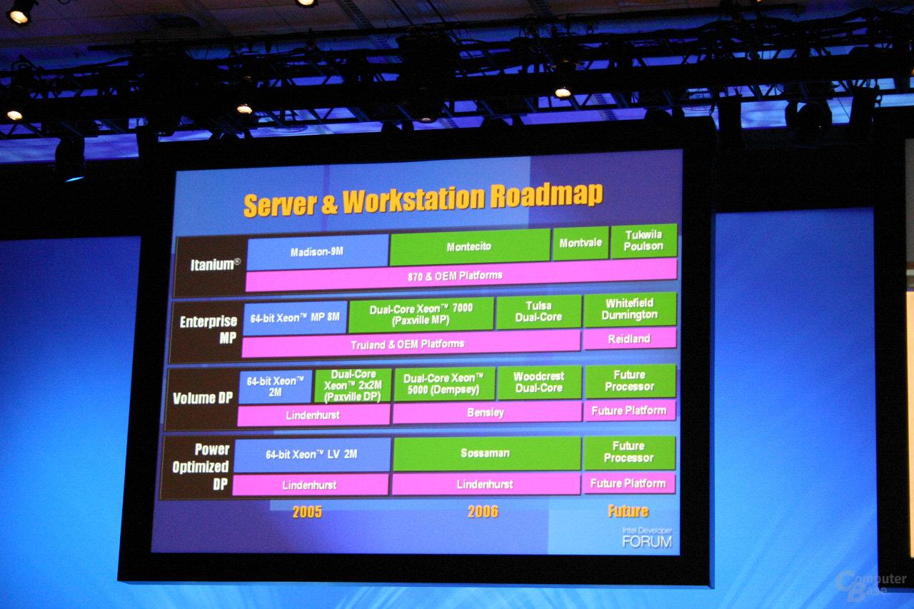 Alte Intel-Roadmap vom Herbst 2005 - Whitefield wird übersprungen