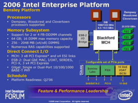 Intel Clovertown und die Bensley-Plattform