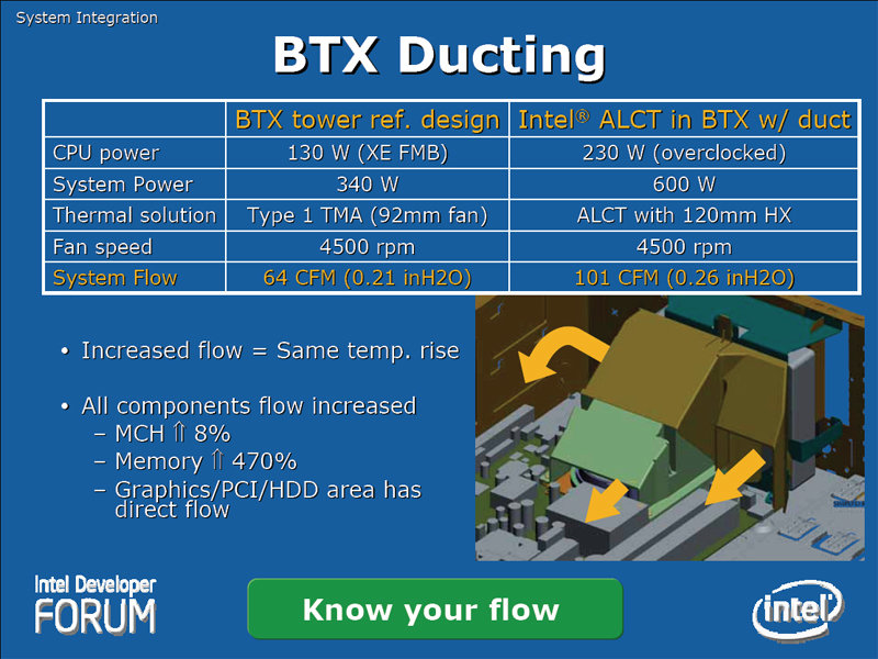 BTX Ducting