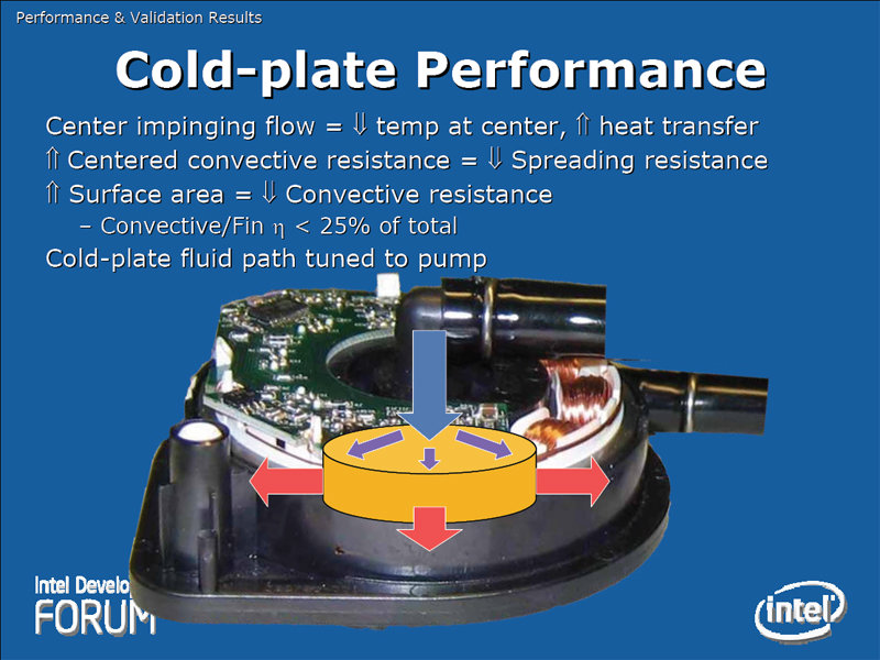 Cold-plate Performance