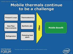 Mobilethermals