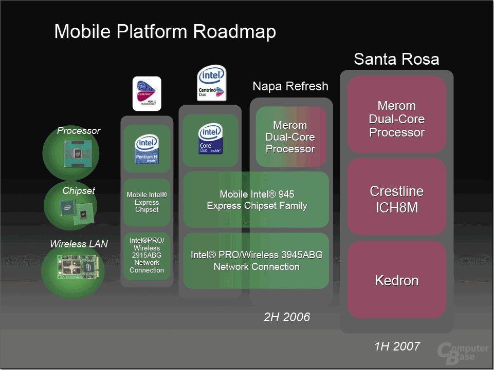 Santa Rosa Plattform