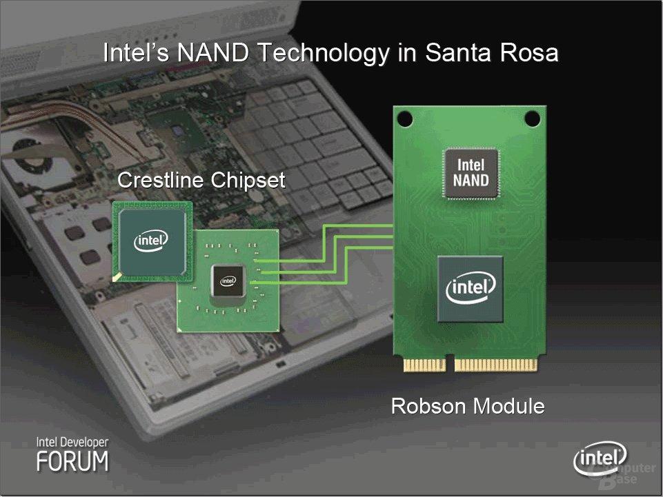 Robson Technologie