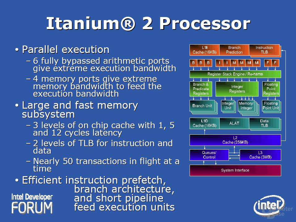 Itanium 2 (McKinley)