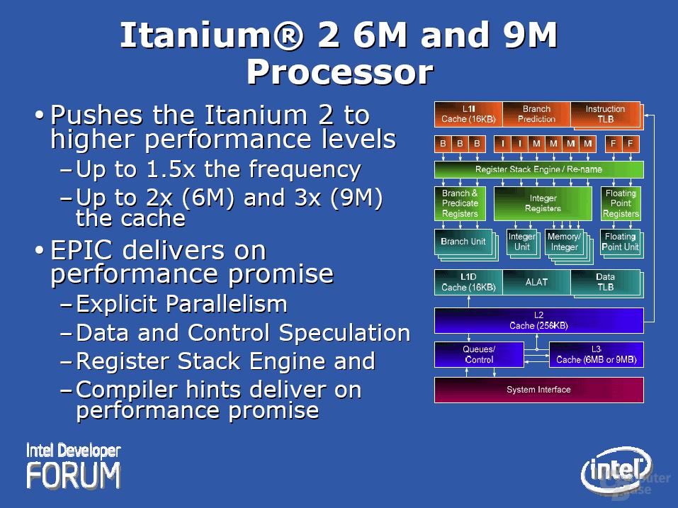 Itanium 2 6M/9M (Madison/Madison 9M)