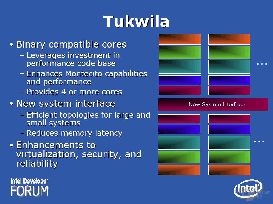 Multi-Core-Itanium Tukwila