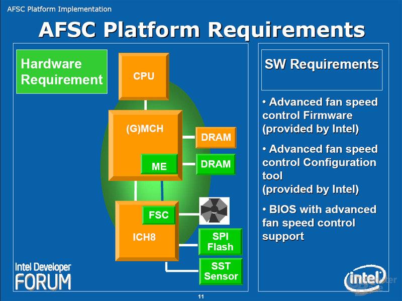 AFSC Platform Requirements