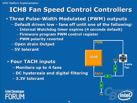 ICH8 Fan Speed Control Controllers