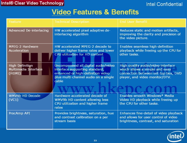 Intel Clear Video Technology
