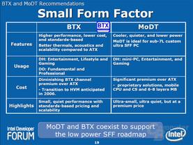 Small Form Factor Factsheet