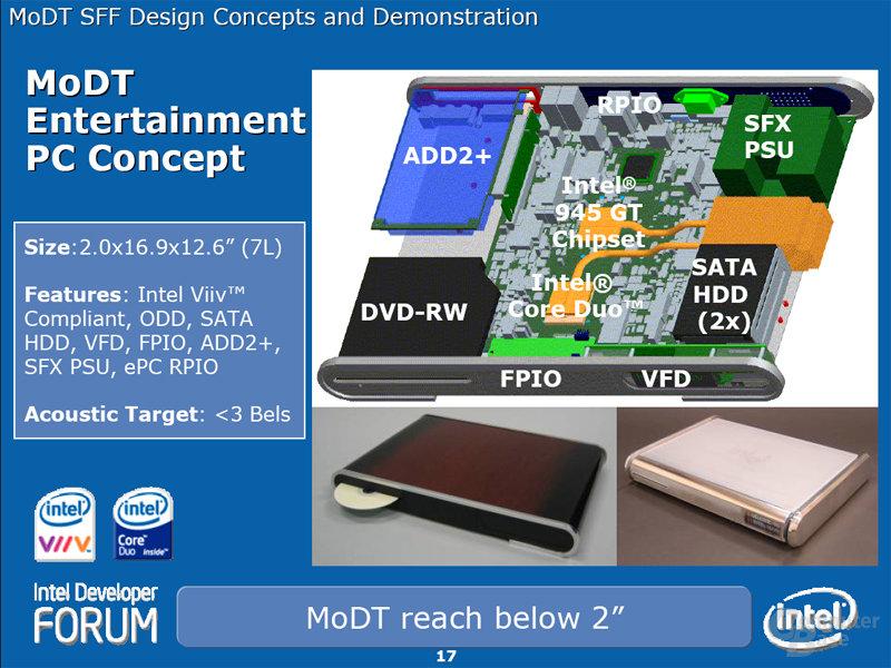 MoDT Entertainment PC Concept