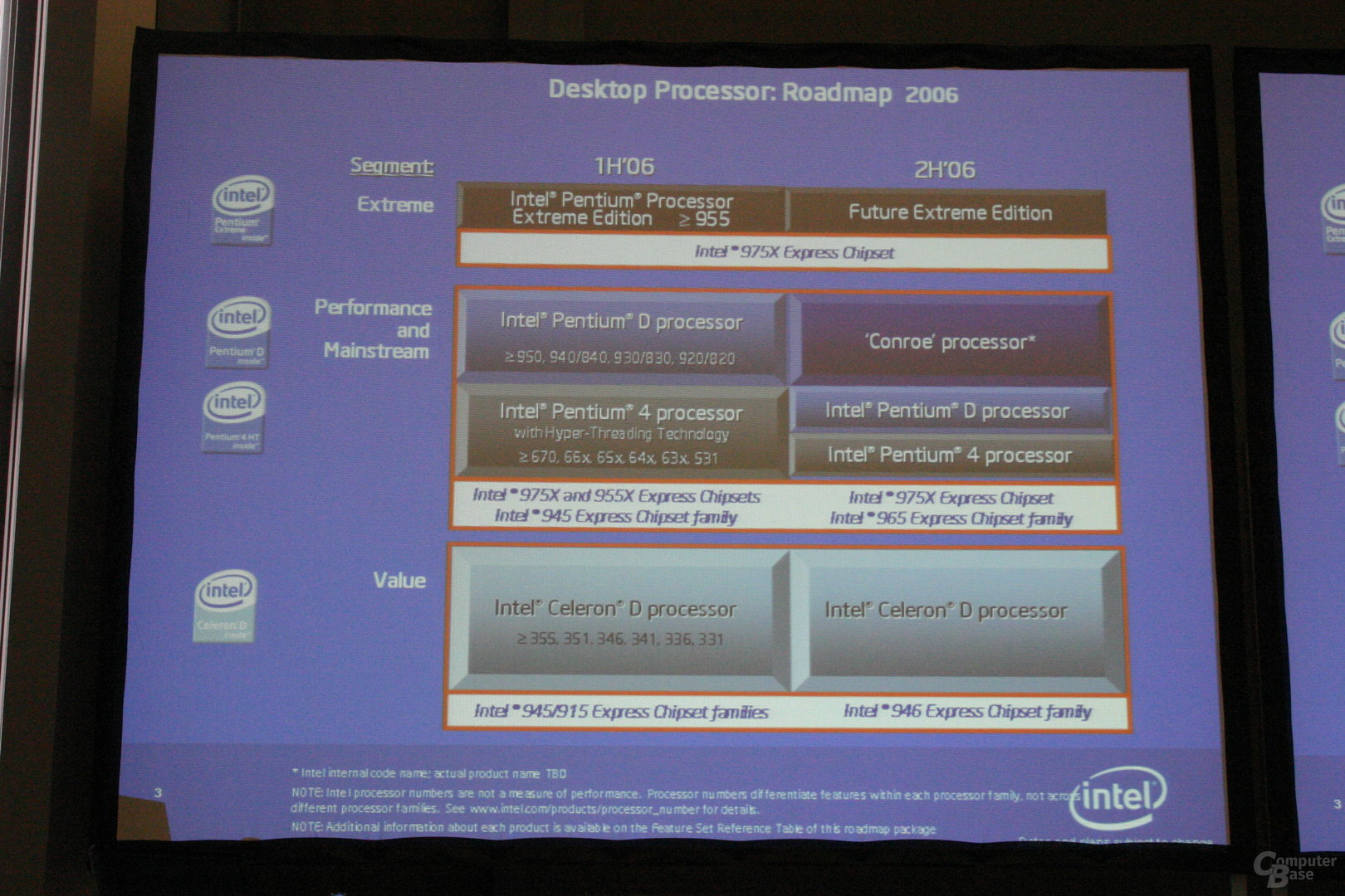 Intel Desktop-Roadmap 2006