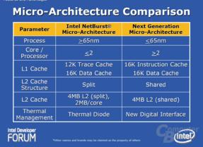 Neue und alte Architektur im Vergleich