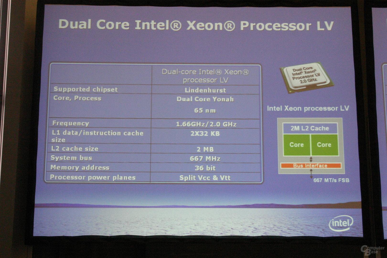 Intel Xeon LV (Sossaman)