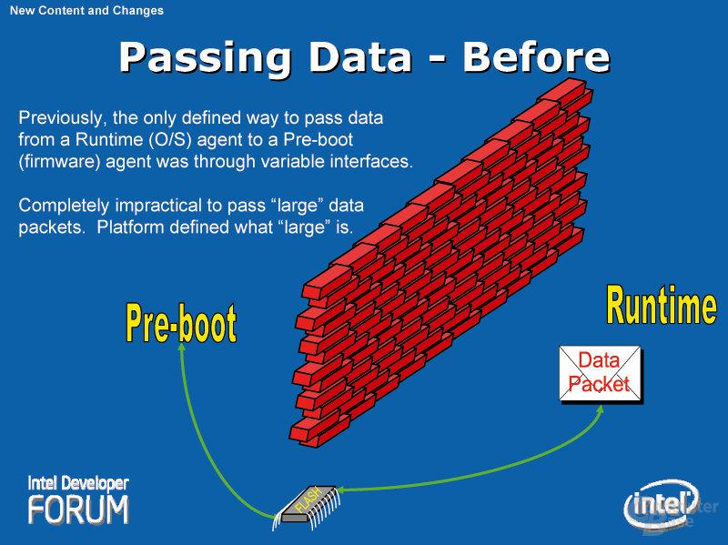 Passing Data - Before