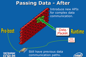 Passing Data - After