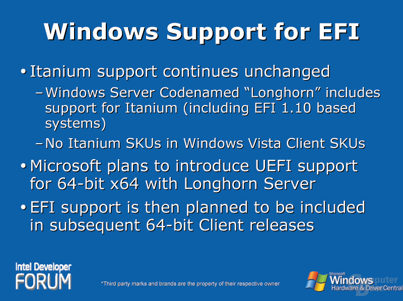 Windows Support for EFI