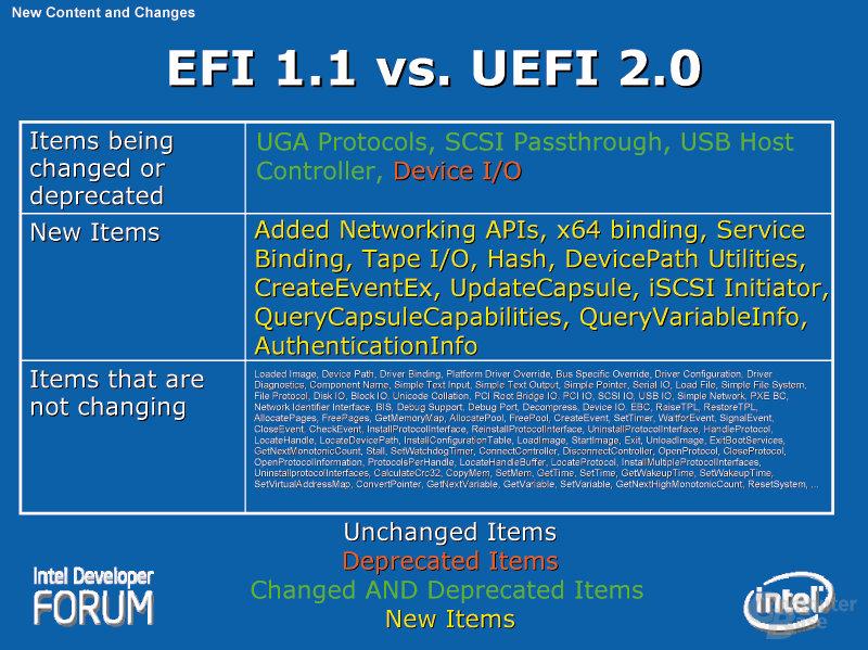 EFI 1.1 versus UEFI 2.0