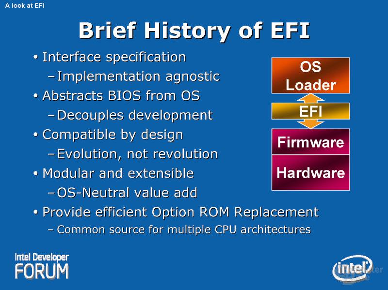 Brief History of EFI