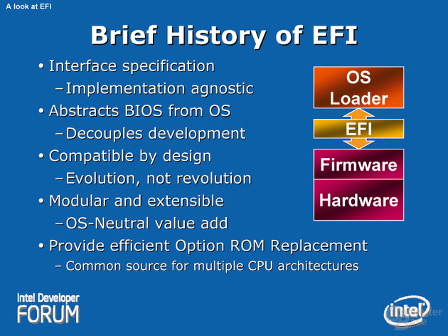 Brief History of EFI