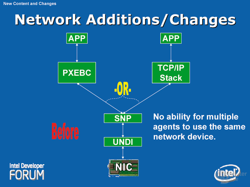 Network Additions/Changes #1