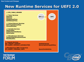 New Runtime Services for UEFI 2.0
