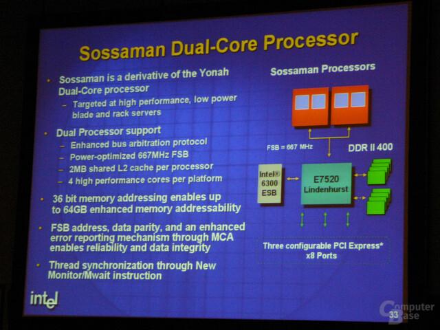 Intel Xeon LV (Sossaman) mit E7520 (Lindenhurst)
