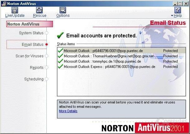 E-Mail Status