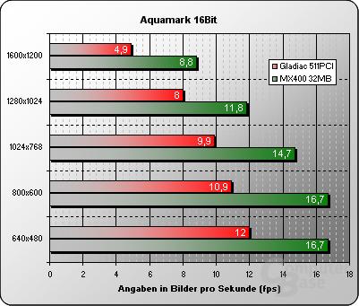 Aquamark 16Bit