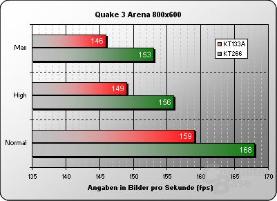 Quake 3 800x600