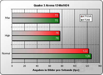 Quake 3 1280x1024