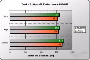 EPoX 8K7A+
