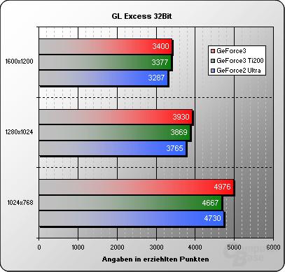 GLExcess-32Bit