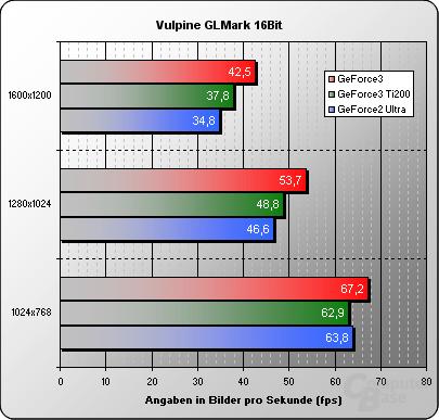 GLMark-16Bit