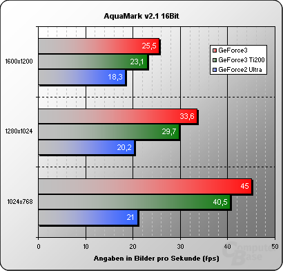 Aquamark-16Bit