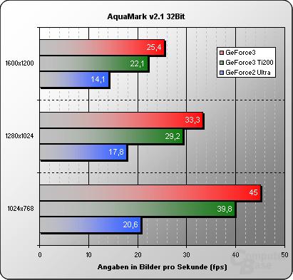Aquamark-32Bit