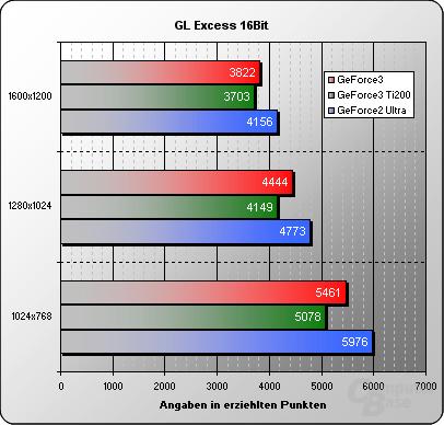 GLExcess-16Bit