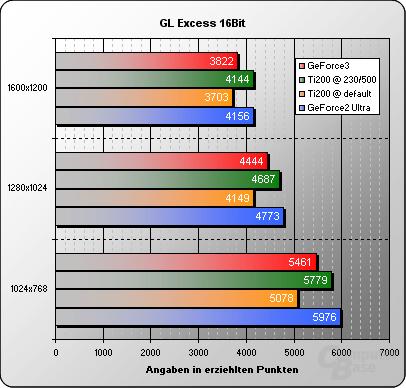 GLExcess-16Bit-Overclocked