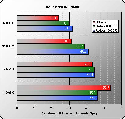 Aquamark 16 Bit