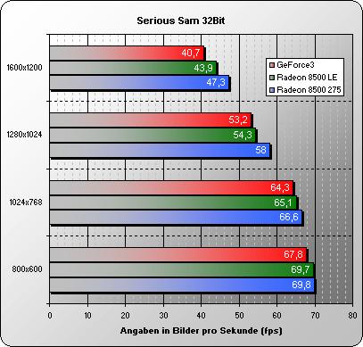 Serious Sam 32 Bit HQ++