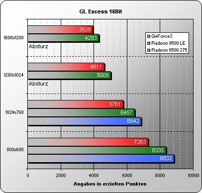 GL Excess 16 Bit