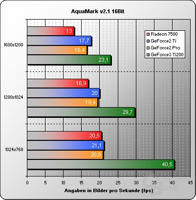 Aquamark