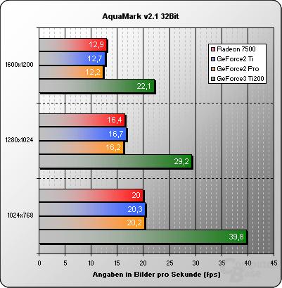 Aquamark-32